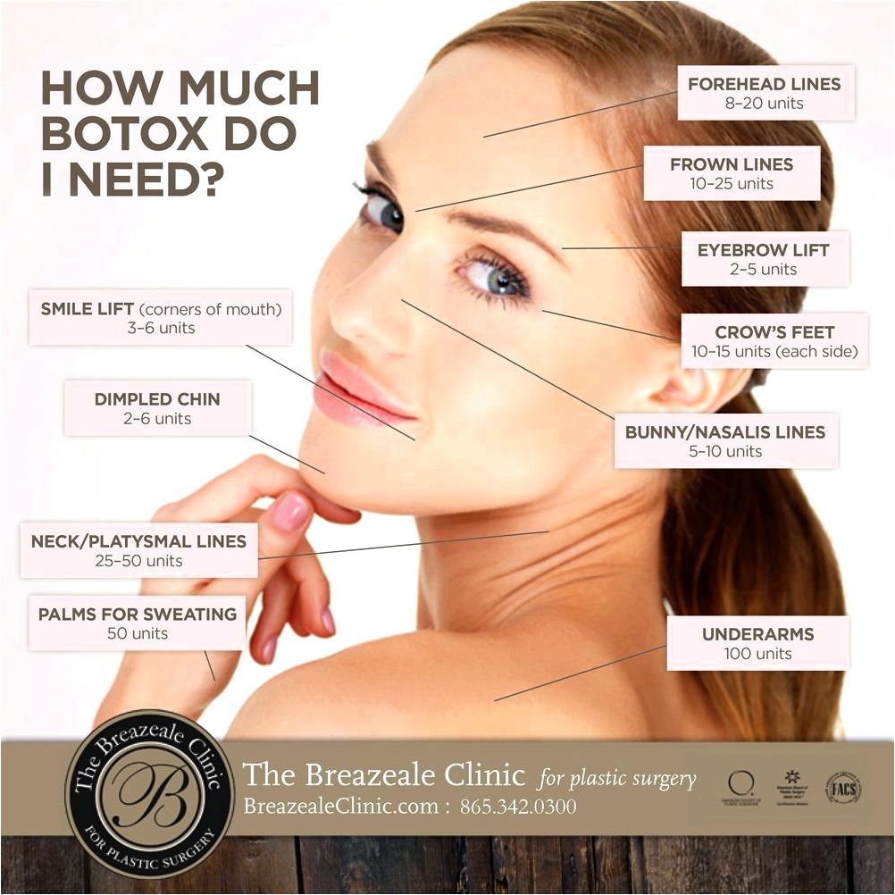 Botox treatment/fillers — high brow and sweetness skilled physician for example Dr