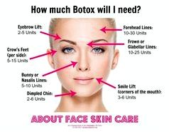 Botox treatment versus dysport questionable study picks best wrinkle smoother about the eyes around the