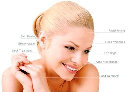 Caci ultra face treatments consider incorporating the