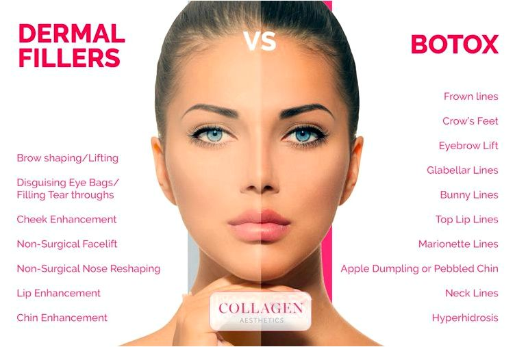 Do you know the advantages of dermal filler treatments? certain after care instructions