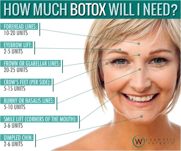 Dysport injections can provide patients smooth wrinklefree skin the cosmetic surgery center It might take up