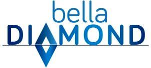 Bellafill – The Longest Lasting Filler