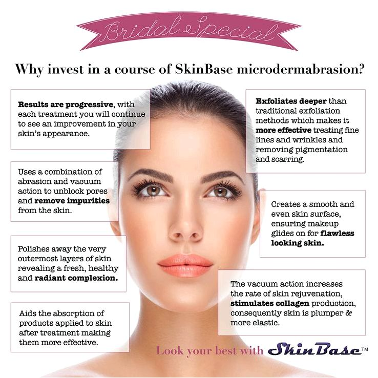 Microdermabrasion at emory aesthetic center recognized as safe