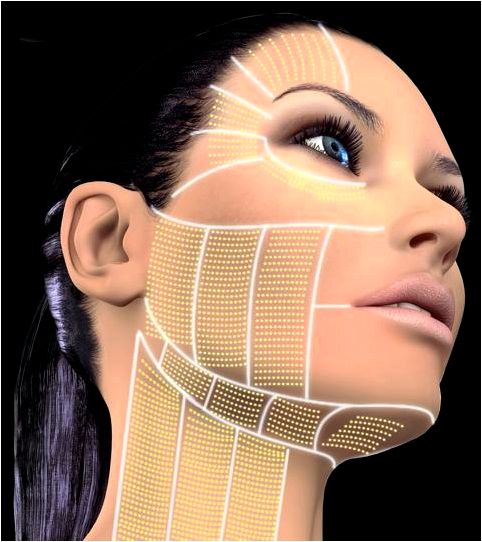 Nonsurgical facelift scottsdale & phoenix Gilbert have to