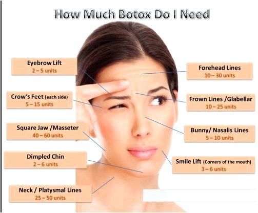 Wrinkle relaxing injections (botox™) — rejuvenation bend over or lie lower